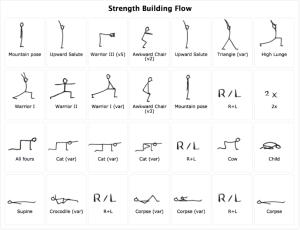 Strength Building Flow